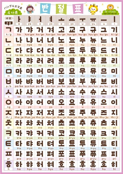 ハングル文字表(反切表)