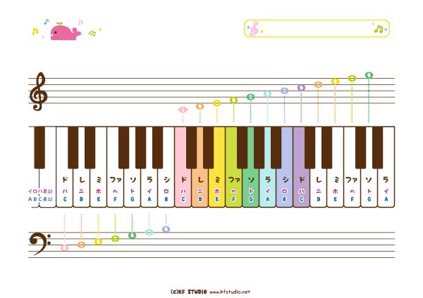 ピアノ鍵盤図(音階つき)