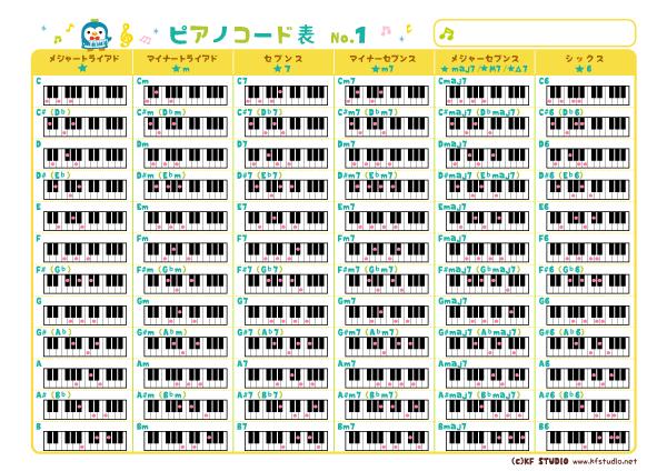 ピアノコード表